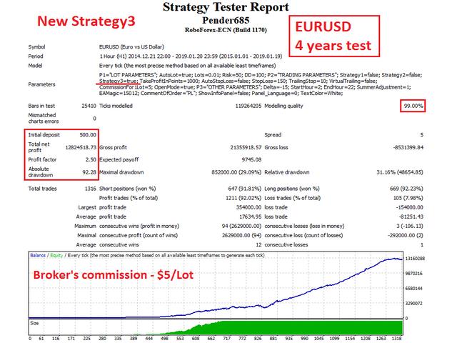 Pender EA EURUSD test2