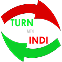 forex indicator turn indi
