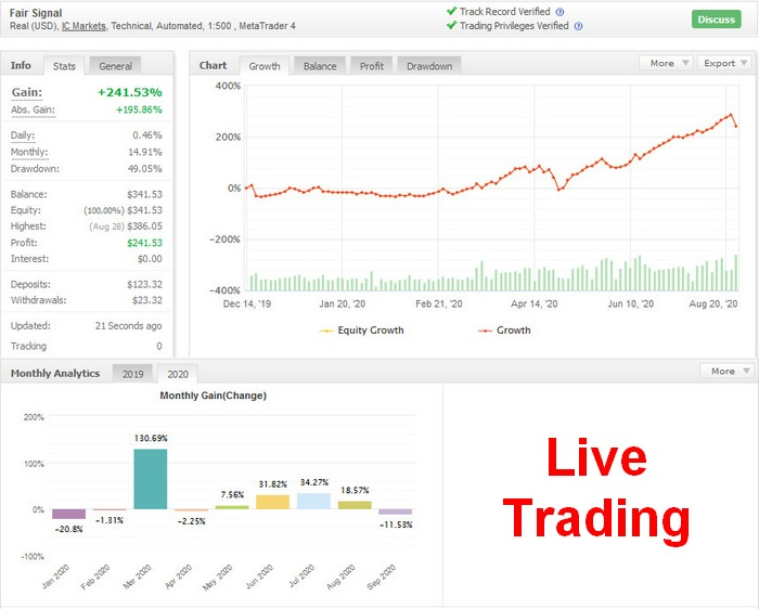 Fair Forex robot real trading