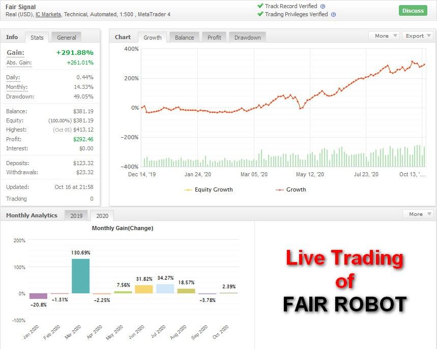 Fair forex robot comercio real